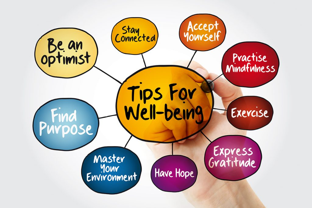 Tips for wellbeing mind map flowchart with marker, education bus